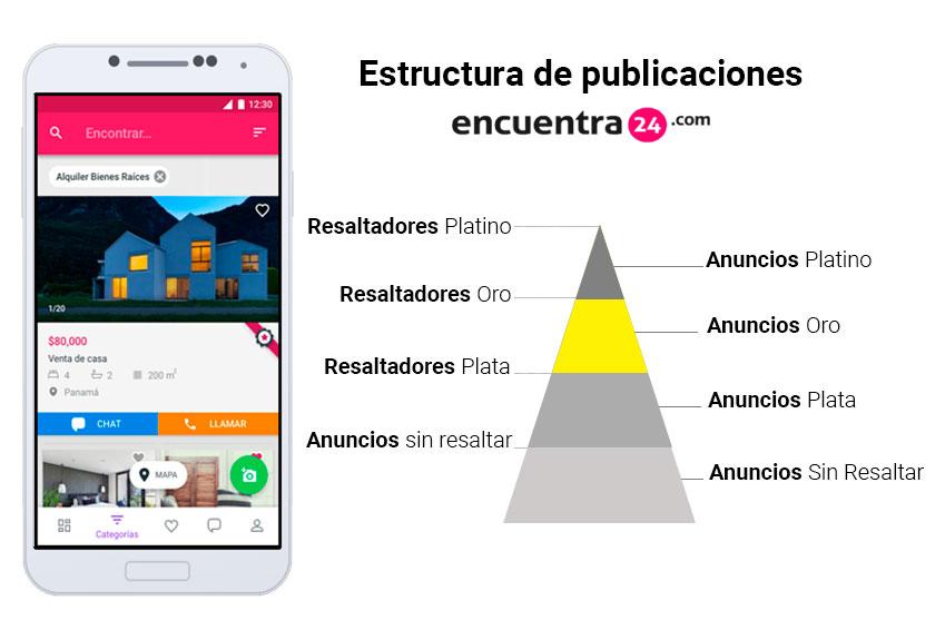 estructura-de-resaltadores_Encuentra24.jpg