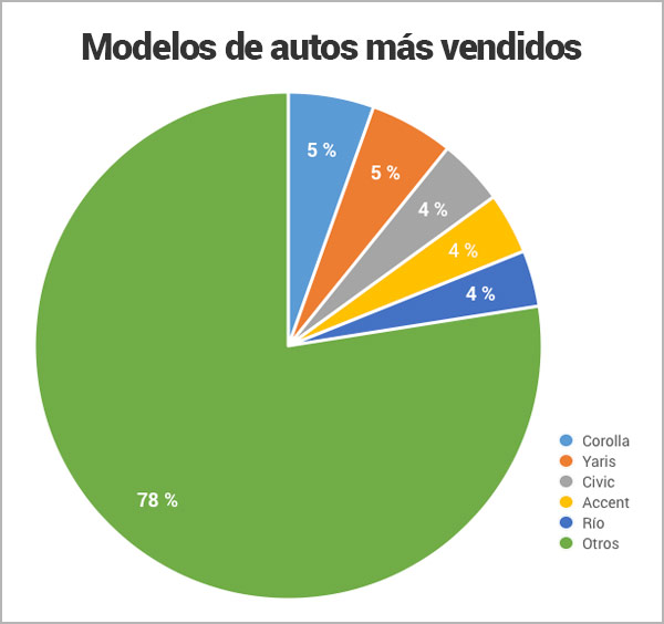 modelos-de-autos-mas-vendidos-en-Panamá_Encuentra24-1.jpg