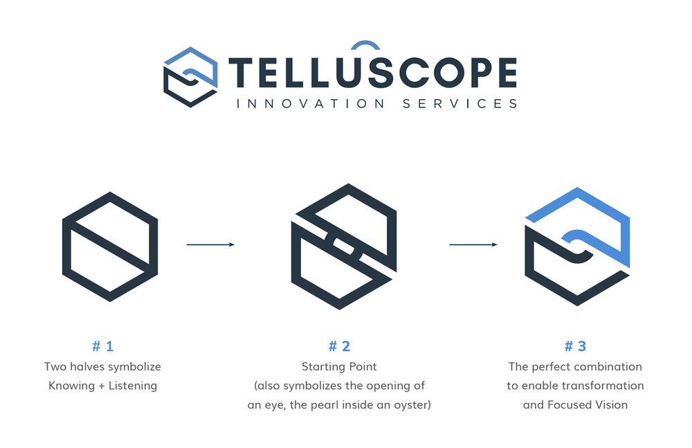 web_telluscope_1200d.jpg
