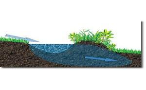 Storing Water in Landscape