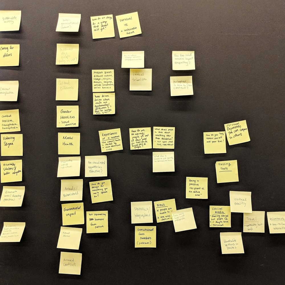 Initial+Ideas+sticky+notes.jpg