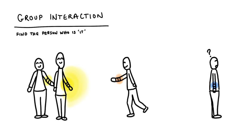group sharing interaction.png