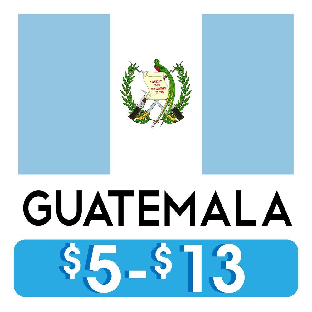 Costos_Hostales_GUATEMALA.png