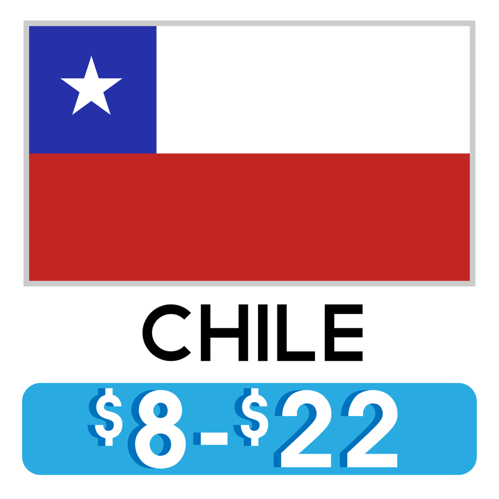 Costos_Hostales_CHILE.png