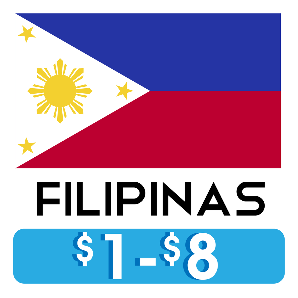 Costos_Hostales_filipinas.png