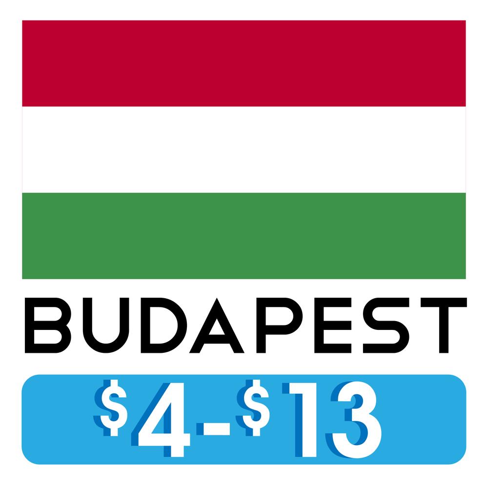 Costos_Hostales_budapest.png