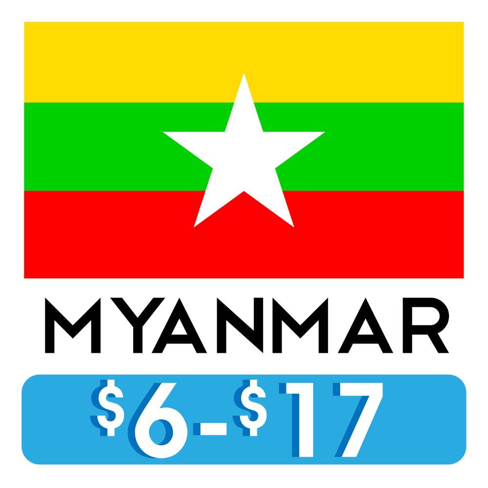 Costos_Hostales_Myanmar.png