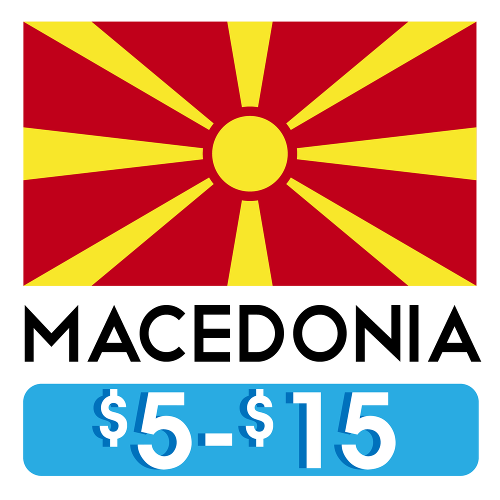 Costos_Hostales_MACEDONIA.png