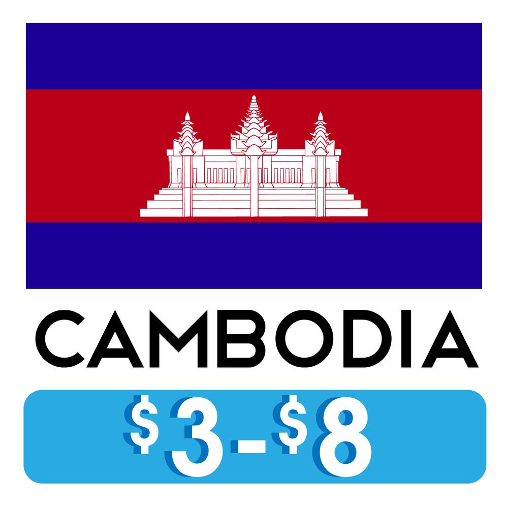 Costos_Hostales_CAMBODIA.png