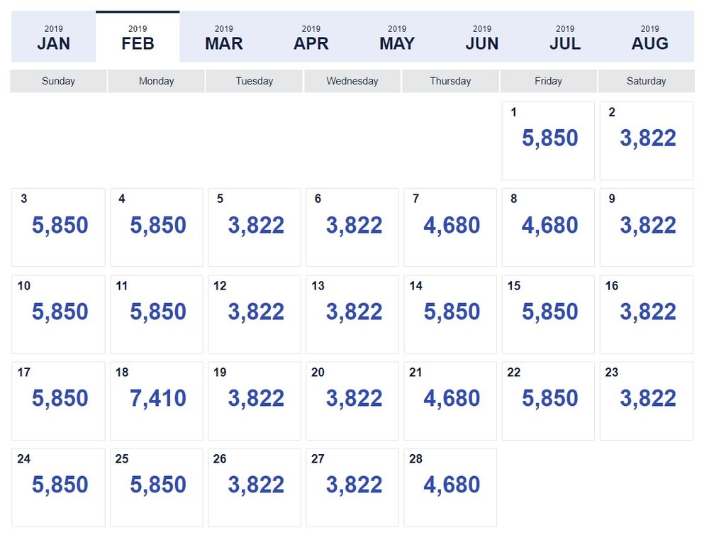 Calendario de costos por puntos para el mes de febrero 2019 Southwest - San Juan a Ft. Lauderdale