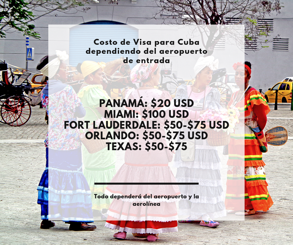 Costo de Visa para Cuba dependiendo del aeropuerto de entrada.png