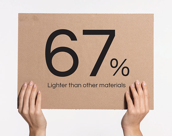 Cellx is 67% lighter than similar materials used in the construction industry