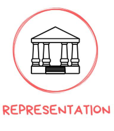 representation.jpeg