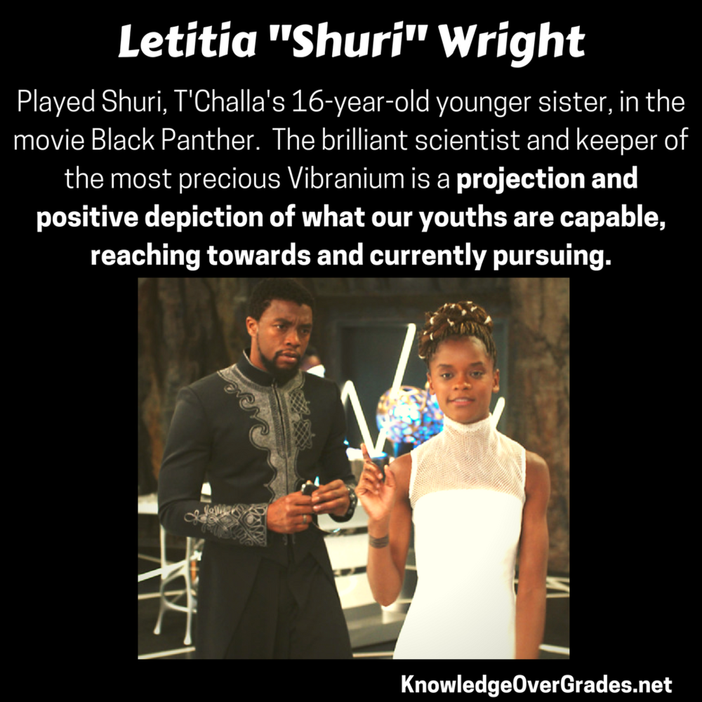letitia-shuri-wright_blacks-inventors-stem_knowledgeovergrades.net.png