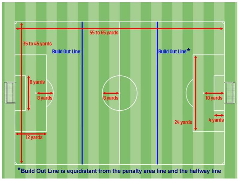 7v7-field-setup.jpg