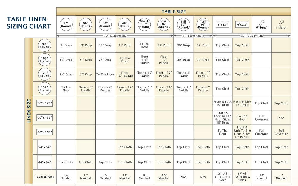 table-linen-sizing-chart.jpg