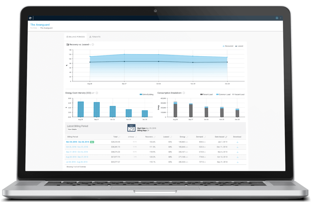 Enertiv ATB Management Portal