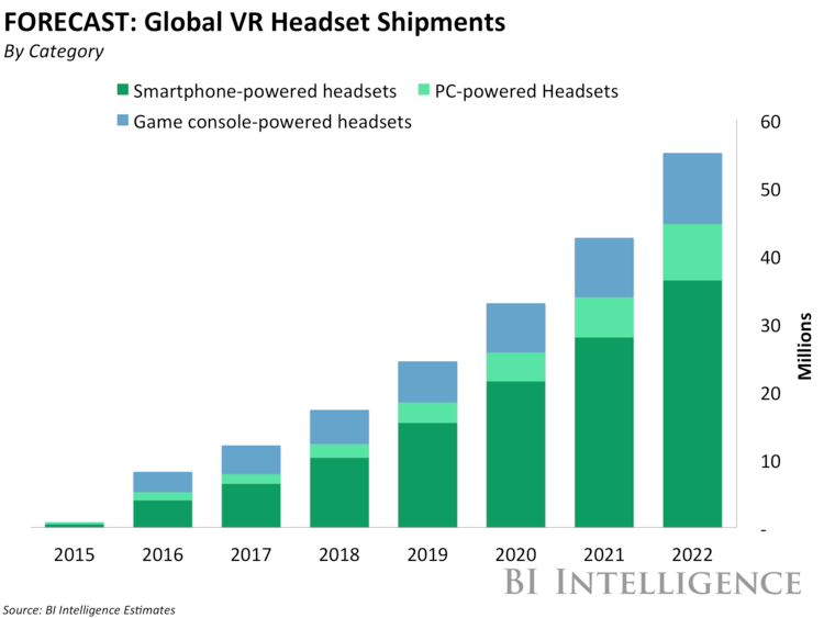 VR headset sales.png