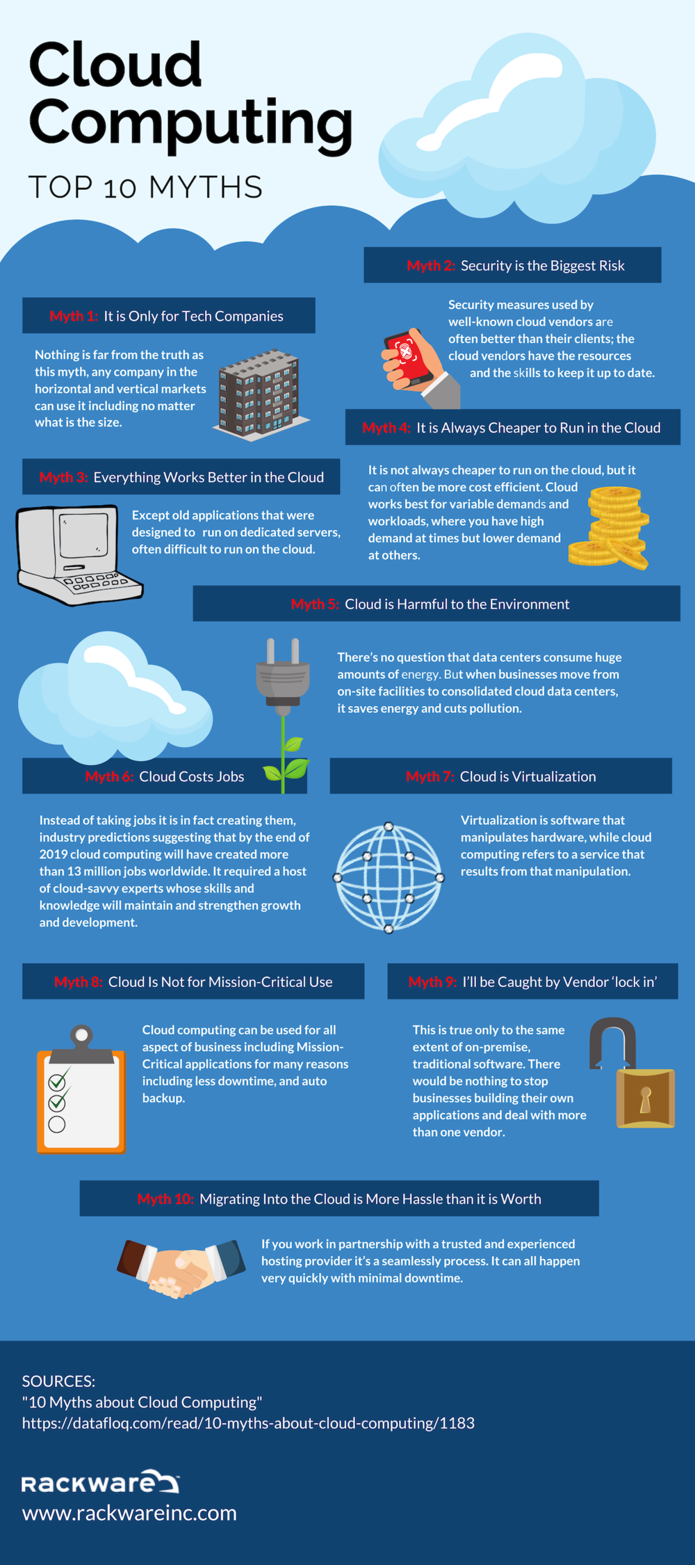 10 Myths about Cloud Computing