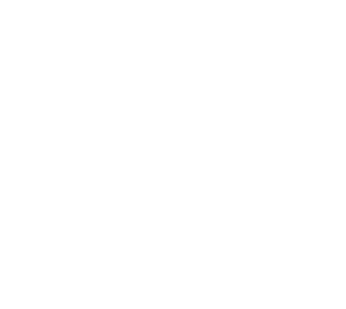 The Old Moat Garden Centre & Cafe