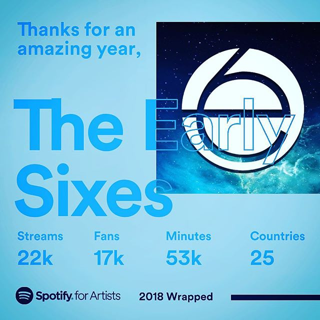 Seems like this is the thing to do today... in all honesty it is pretty amazing to us to think that the album we recorded in the basement has been listened to on the other side of the world. Thanks to anyone who gave it a listen and looking forward to more to come. Also possibly recorded in the basement. . . . #2018wrapped #spotify #spotifyartist #indiemusic #indieartist #folk #acoustic #singersongwriter #livemusic #chicagomusic #streaming #instamusic #instaband #folkpop #alternative #folkrock