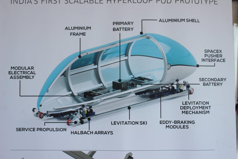 Hyperloop -60.jpg