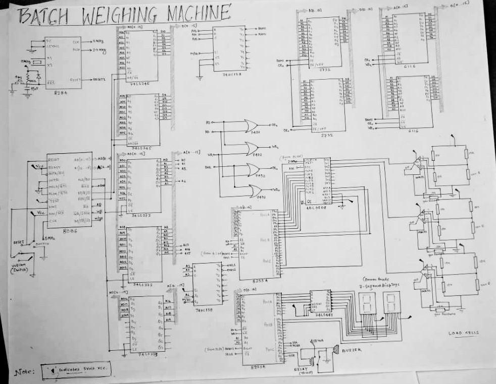 Batch Weighing Machine