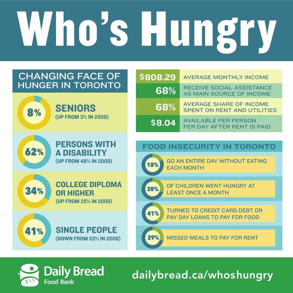 Whos-Hungry-Face-SG-03.jpg