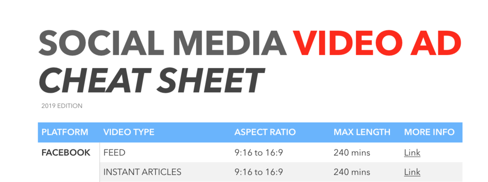 Everything you need to know to build the right video for your video content marketing program.