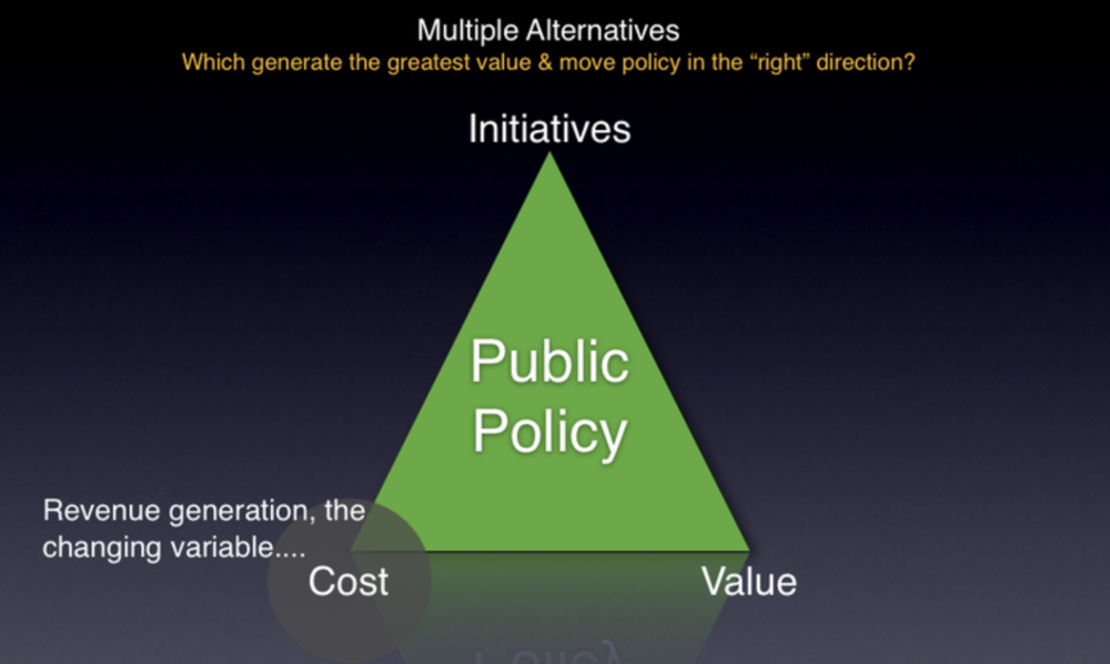 focus on where to get the greatest value, given changing revenue forecasts to determine impact on policy decision-making