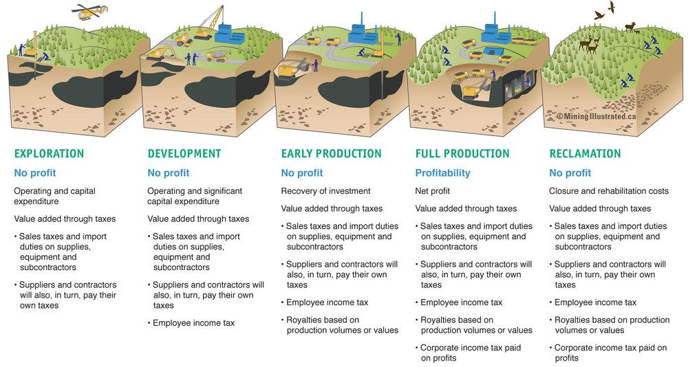 Mining Cycle illustration .jpg