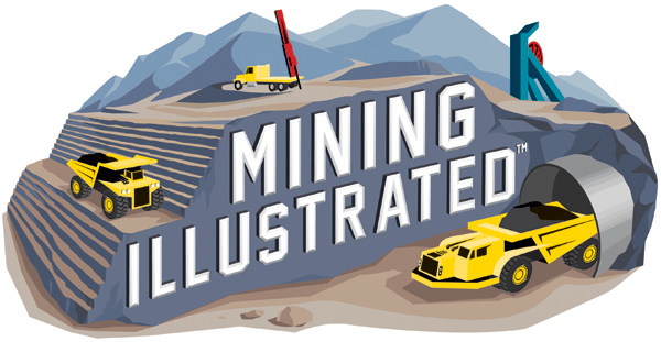 Mining Illustrated
