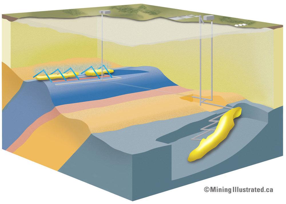 3D model mining development.jpg