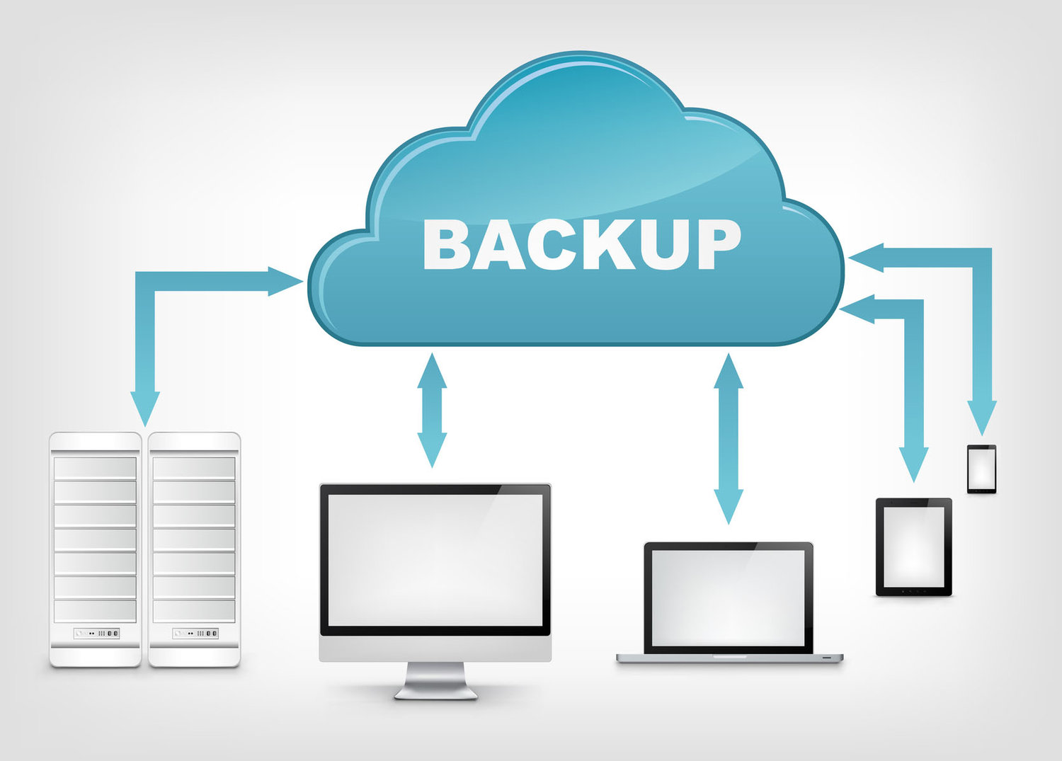 Device Backup Jepordizes App Data — Emerging Defense