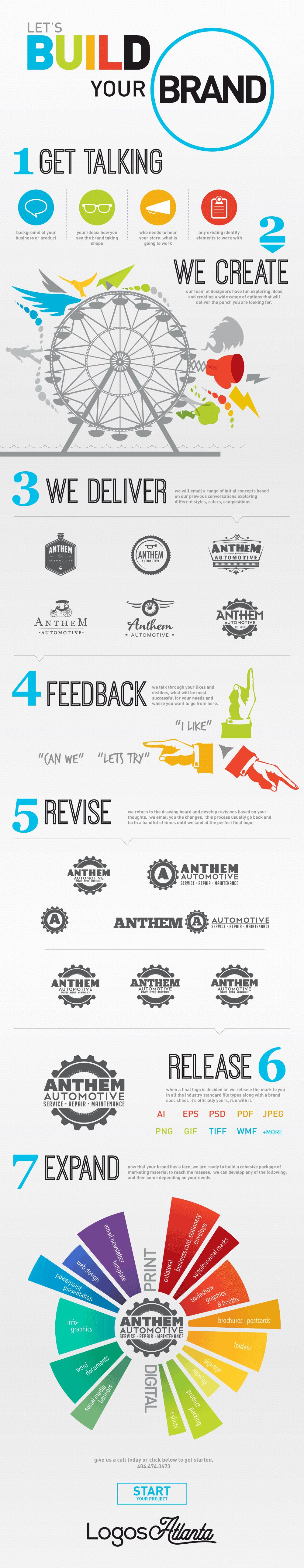 logos-atlanta-infographic.png