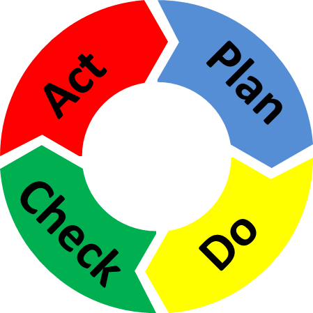 PDCA-Circle-Color.png