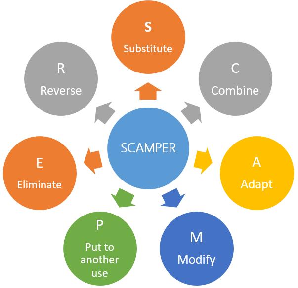 scamper.png