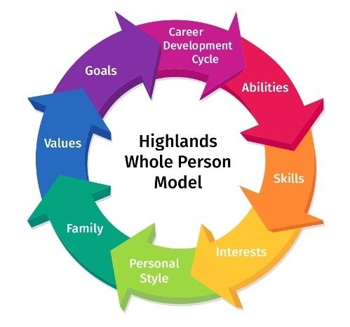 highlands-model-wheel-e1481547764800.jpg