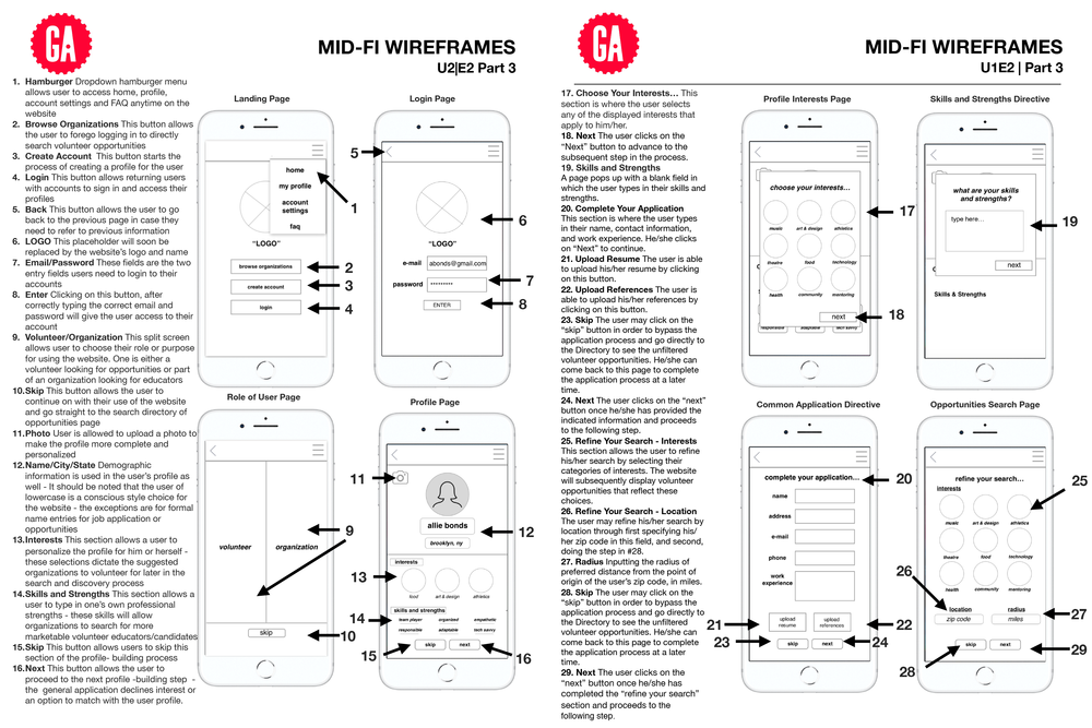 Foundations_Mid-Fi_Wireframes&Annotations_Pgs1-2.png