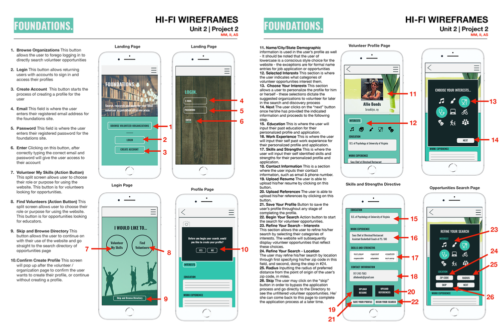 Hi-Fi Mobile Wireframes' Annotations