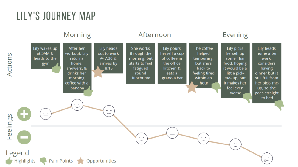 Remedi_JourneyMap_Lily_Screenshot.png