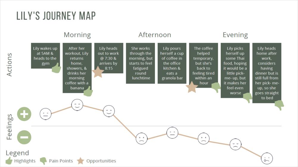 Remedi_JourneyMap_Lily_Screenshot.png