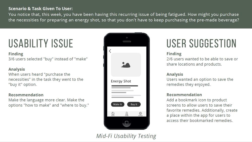 Remedi_Mid-Fi_UsabilityTest_Deck_Slide.png