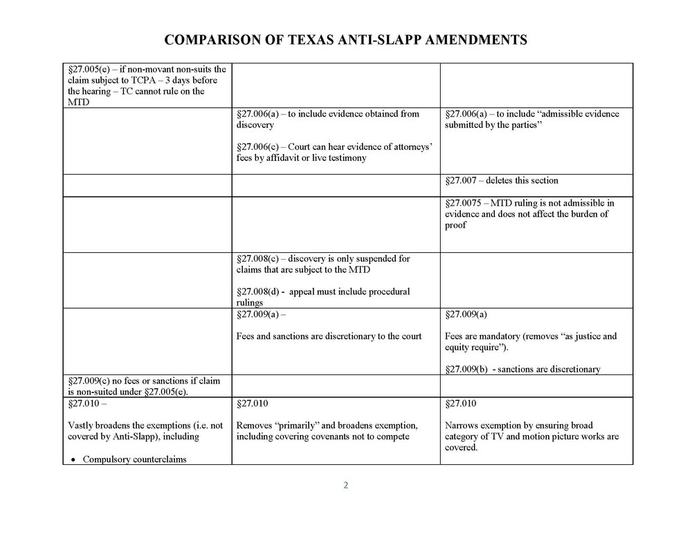 Comparison of Plans_Page_2.jpg