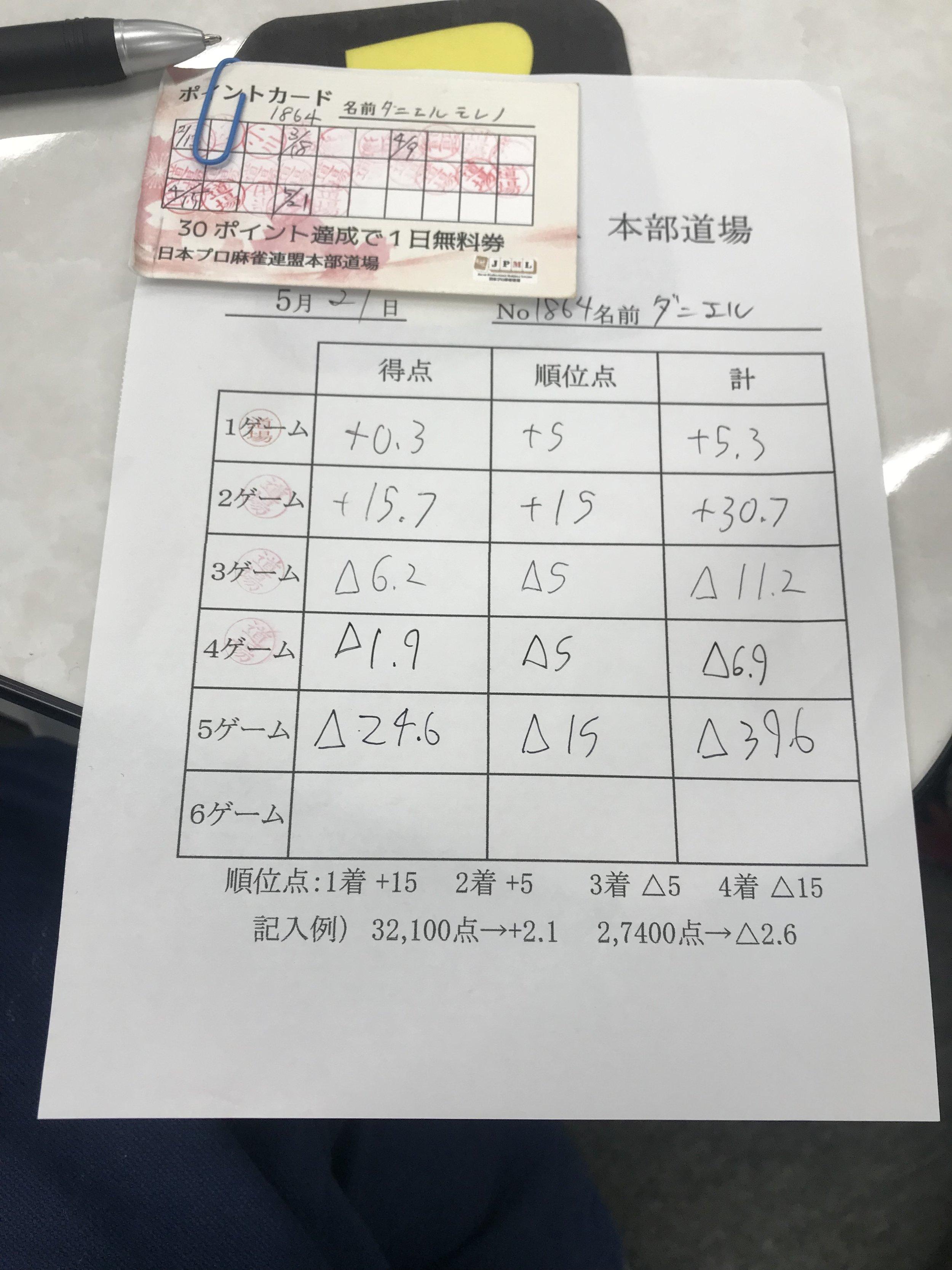How to JPML Dojo — Mahjong Gem