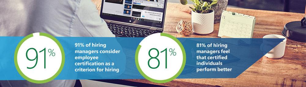 MOS-percentage-Headers.jpg