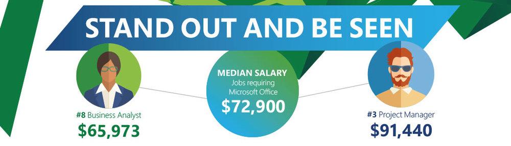 MOS-salary-Headers.jpg