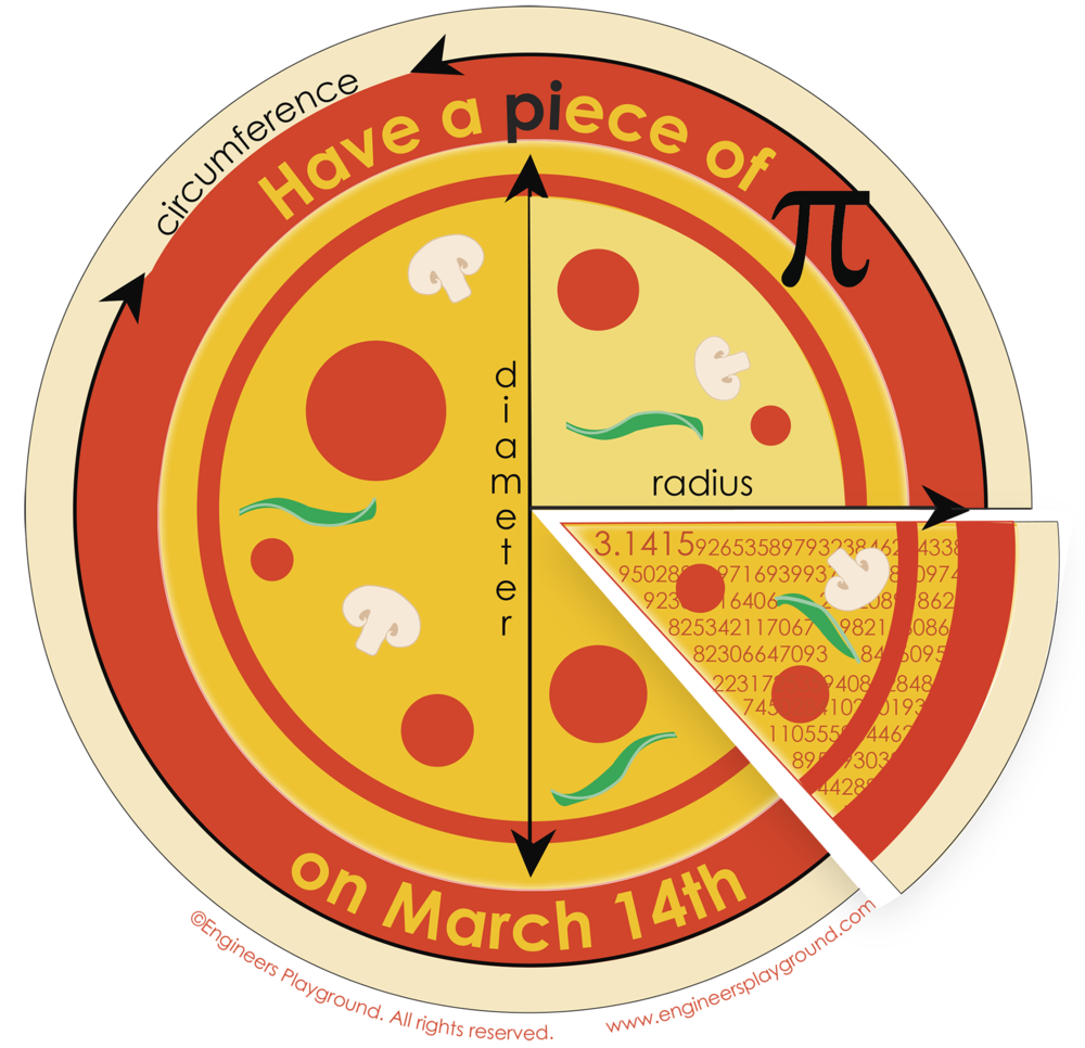 pizza_PI_4 copy.png