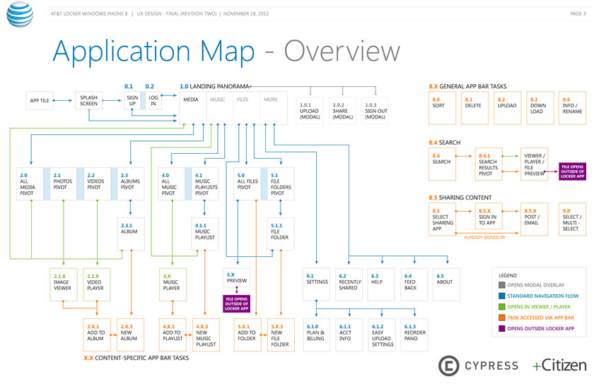1-WP-UX-appmap.jpg