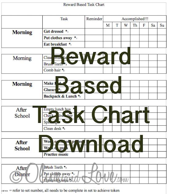 Reward Based Task Chart dowload
